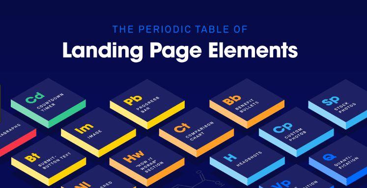 7 nhân tố quan trọng khi thiết kế landing page giới thiệu apps
