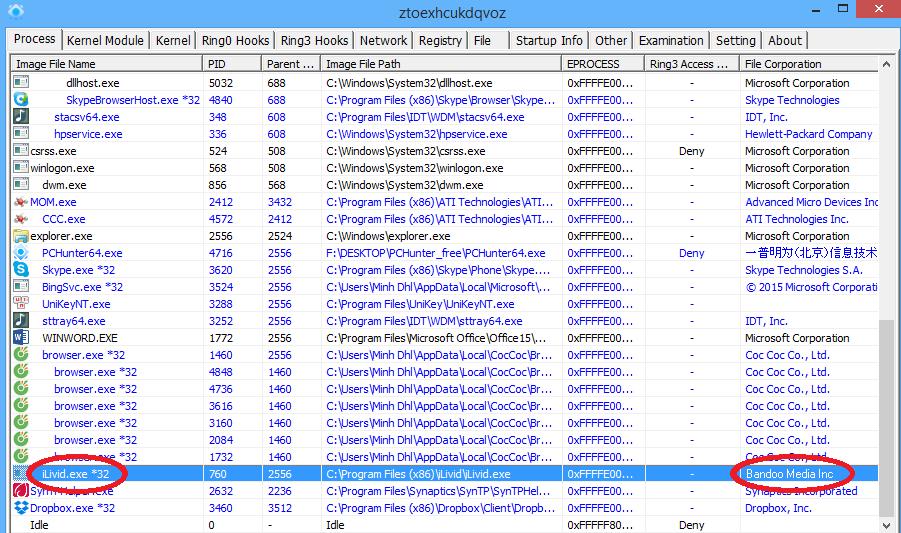 Phần mềm PCHunter